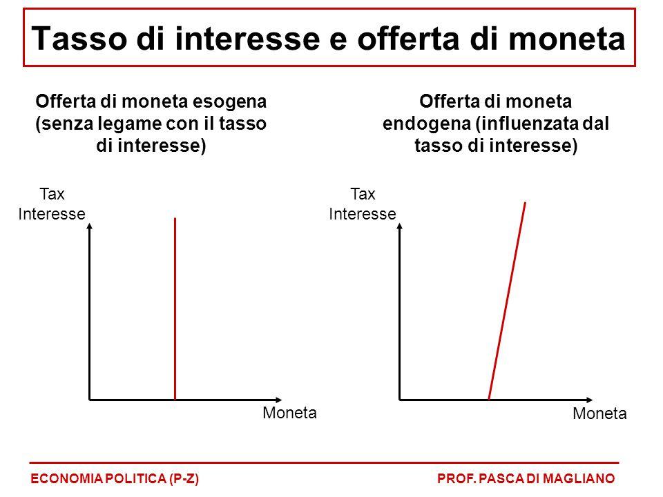 Tasso di interesse e offerta di moneta Offerta di moneta esogena (senza legame con il tasso di interesse) ECONOMIA POLITICA (P-Z)PROF. PASCA DI MAGLIA