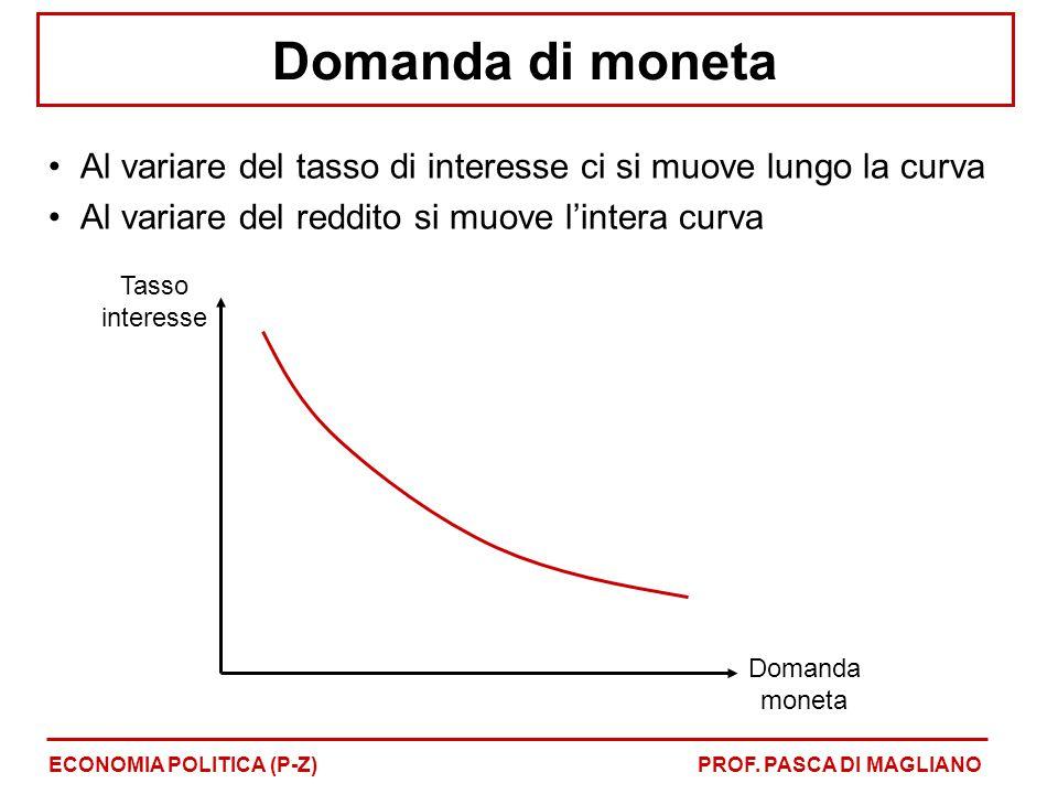 Domanda di moneta Al variare del tasso di interesse ci si muove lungo la curva Al variare del reddito si muove l'intera curva ECONOMIA POLITICA (P-Z)P