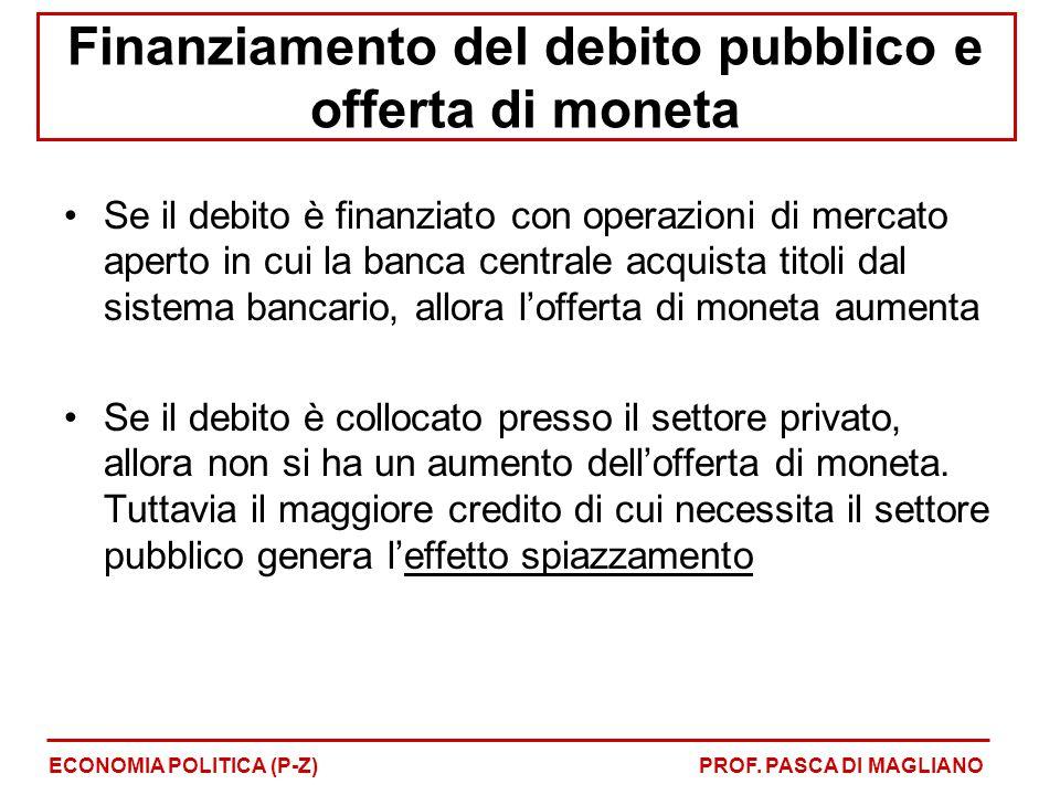 Se il debito è finanziato con operazioni di mercato aperto in cui la banca centrale acquista titoli dal sistema bancario, allora l'offerta di moneta a