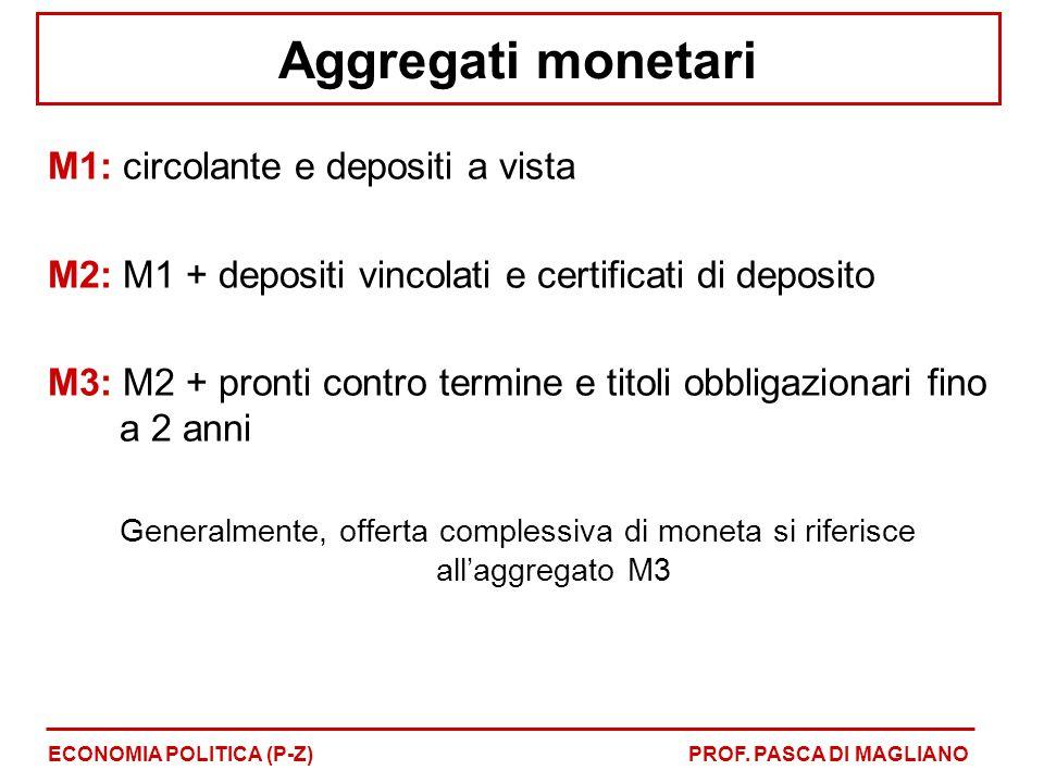 Aggregati monetari M1: circolante e depositi a vista M2: M1 + depositi vincolati e certificati di deposito M3: M2 + pronti contro termine e titoli obb