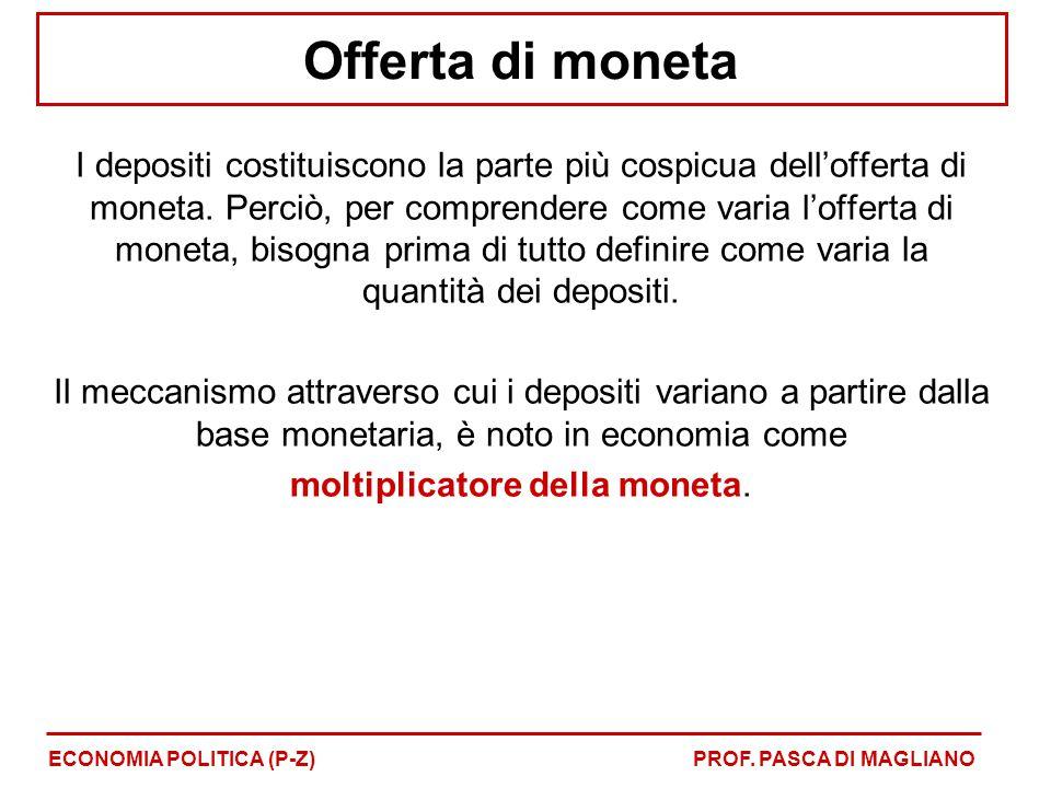 Offerta di moneta I depositi costituiscono la parte più cospicua dell'offerta di moneta. Perciò, per comprendere come varia l'offerta di moneta, bisog