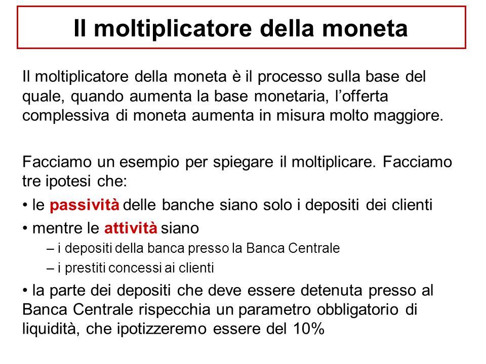 Il moltiplicatore della moneta Il moltiplicatore della moneta è il processo sulla base del quale, quando aumenta la base monetaria, l'offerta compless