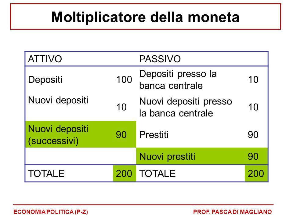 Moltiplicatore della moneta Alla fine di questo processo, il totale dei nuovi depositi creati sarà 100 ml, ossia l'aumento i base monetaria moltiplicato per il reciproco del coefficiente di liquidità: ECONOMIA POLITICA (P-Z)PROF.