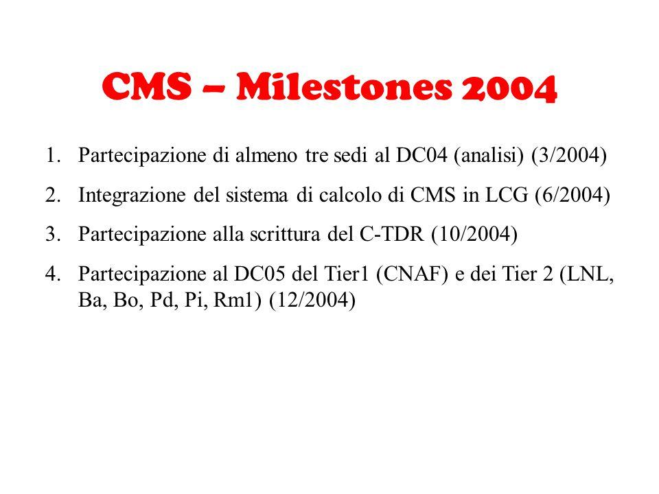 CMS – Milestones 2004 1.Partecipazione di almeno tre sedi al DC04 (analisi) (3/2004) 2.Integrazione del sistema di calcolo di CMS in LCG (6/2004) 3.Partecipazione alla scrittura del C-TDR (10/2004) 4.Partecipazione al DC05 del Tier1 (CNAF) e dei Tier 2 (LNL, Ba, Bo, Pd, Pi, Rm1) (12/2004)