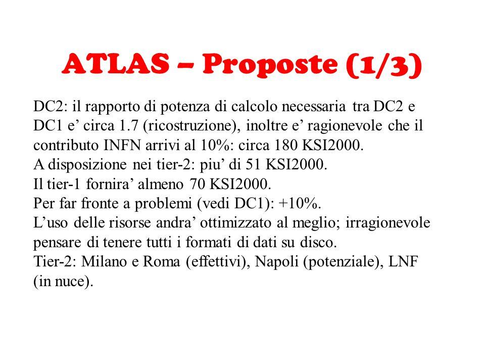 ATLAS – Proposte (1/3) DC2: il rapporto di potenza di calcolo necessaria tra DC2 e DC1 e' circa 1.7 (ricostruzione), inoltre e' ragionevole che il con