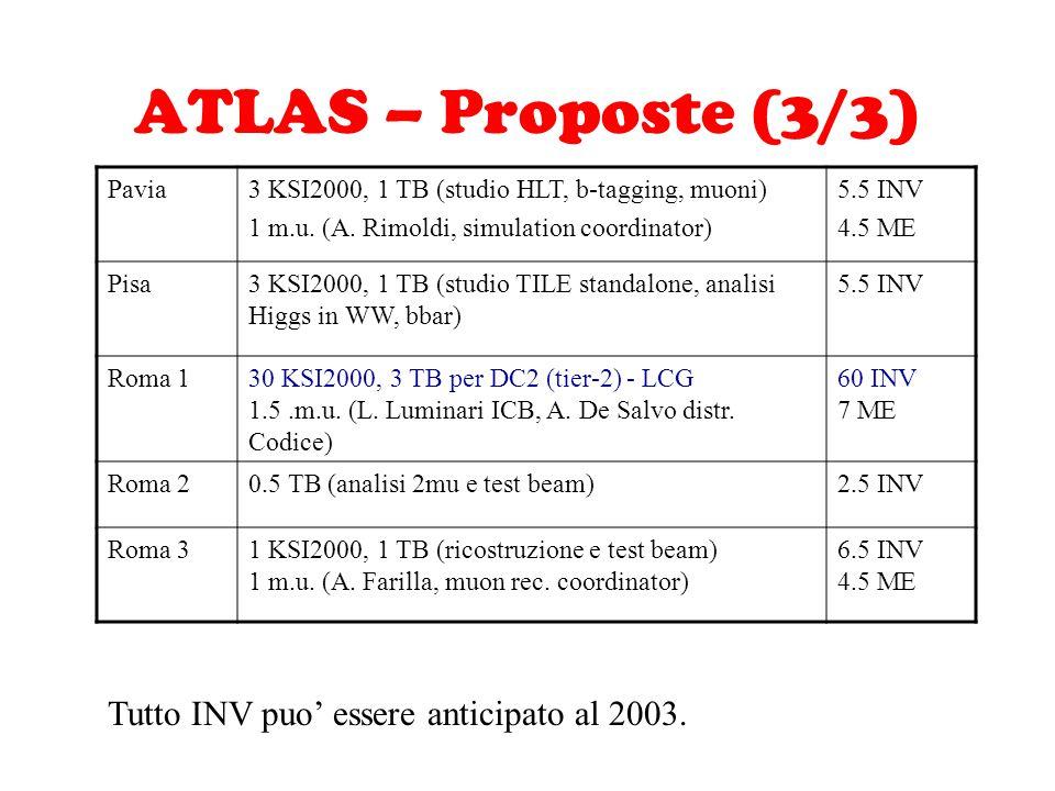 ATLAS – Proposte (3/3) Pavia3 KSI2000, 1 TB (studio HLT, b-tagging, muoni) 1 m.u. (A. Rimoldi, simulation coordinator) 5.5 INV 4.5 ME Pisa3 KSI2000, 1