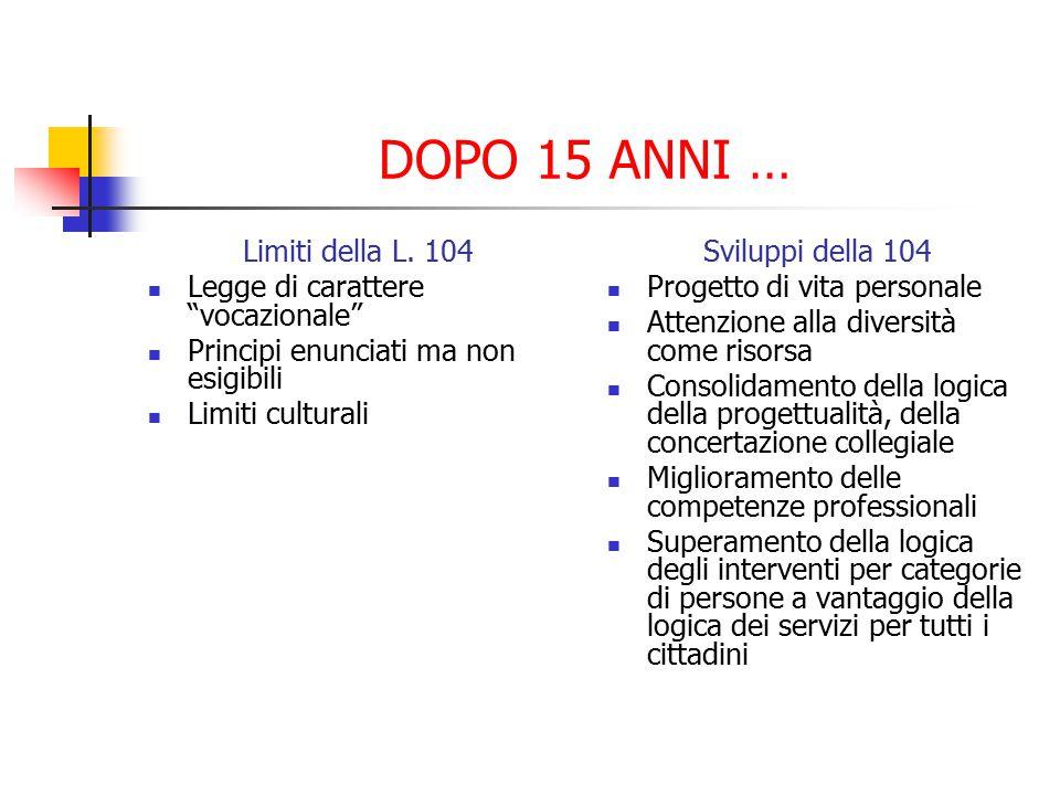 DOPO 15 ANNI … Limiti della L.