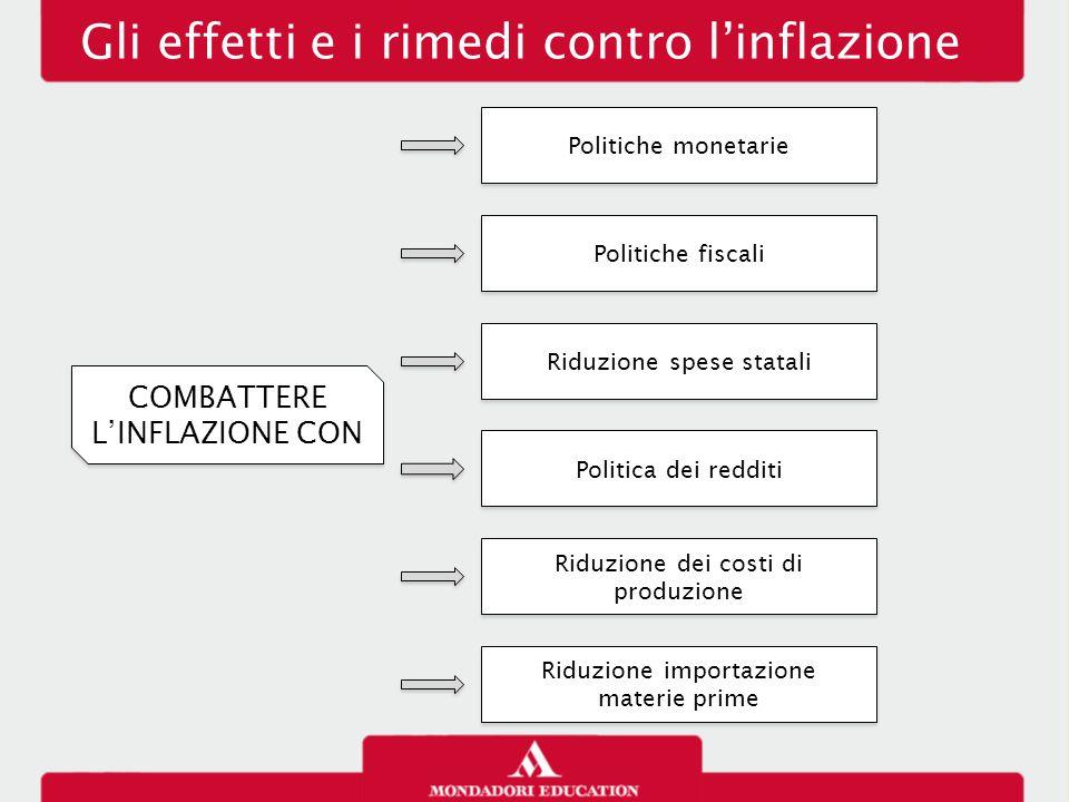 Gli effetti e i rimedi contro l'inflazione COMBATTERE L'INFLAZIONE CON Politiche monetarie Politiche fiscali Riduzione spese statali Politica dei redd