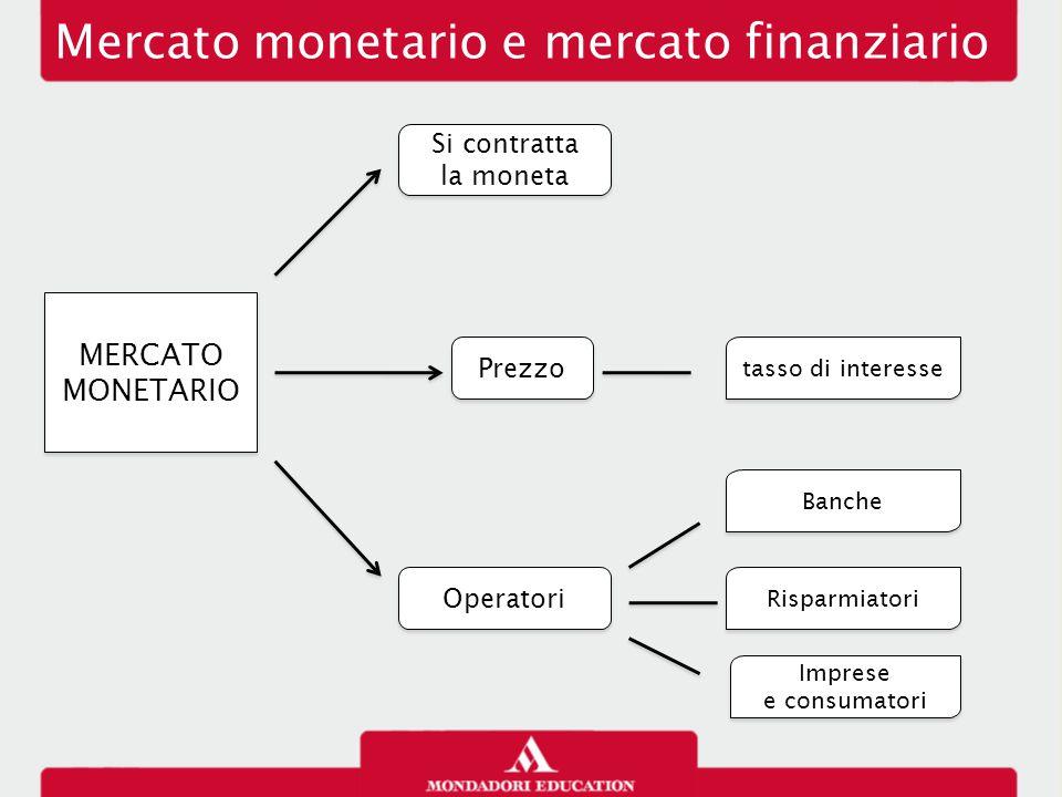 Mercato monetario e mercato finanziario MERCATO MONETARIO Si contratta la moneta Prezzo Operatori Banche Risparmiatori Imprese e consumatori Imprese e