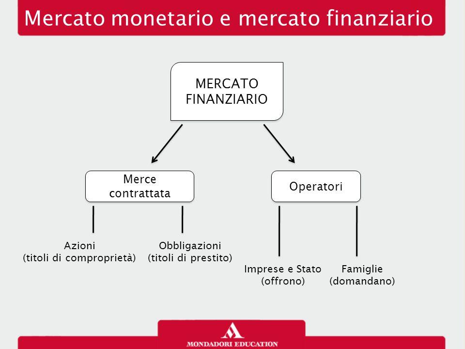 Mercato monetario e mercato finanziario MERCATO FINANZIARIO Merce contrattata Operatori Azioni (titoli di comproprietà) Obbligazioni (titoli di presti