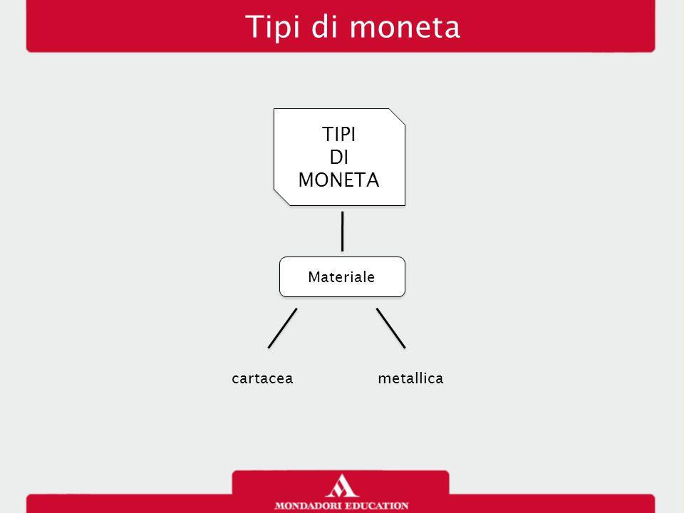 Tipi di moneta TIPI DI MONETA Materiale cartaceametallica
