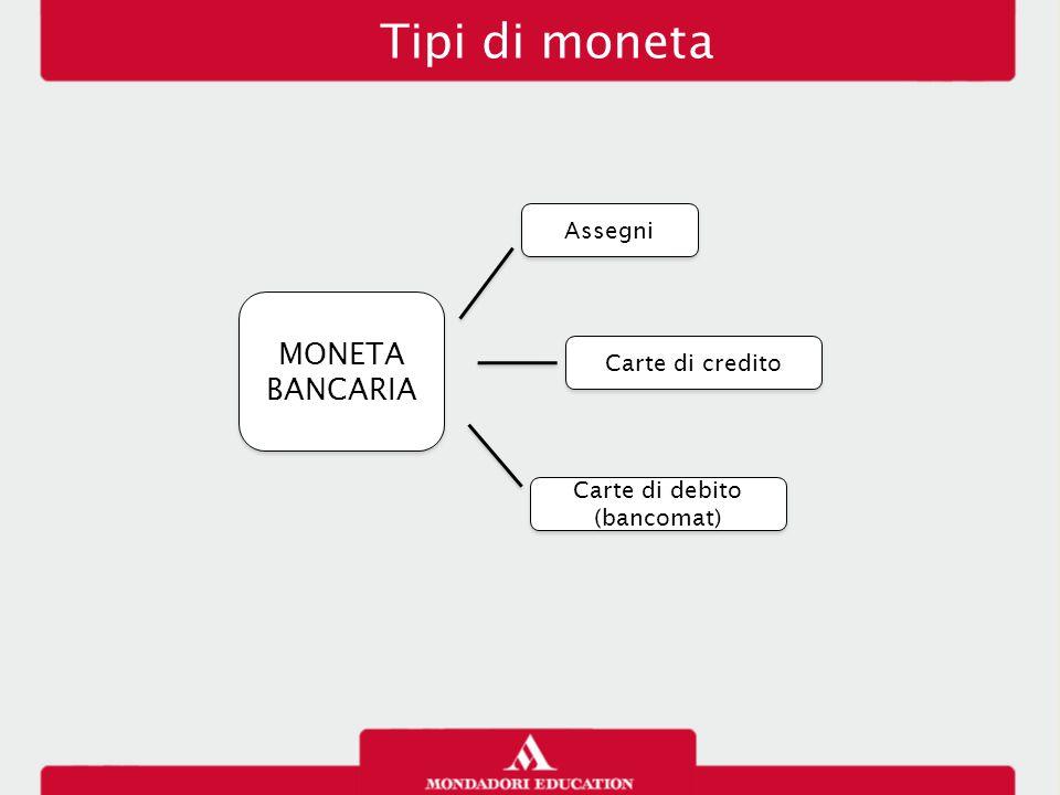 MONETA BANCARIA Tipi di moneta Assegni Carte di credito Carte di debito (bancomat)