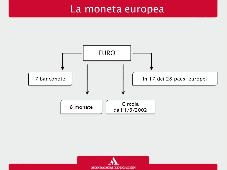 La moneta europea EURO 7 banconote 8 monete Circola dall'1/3/2002 Circola dall'1/3/2002 In 17 dei 28 paesi europei