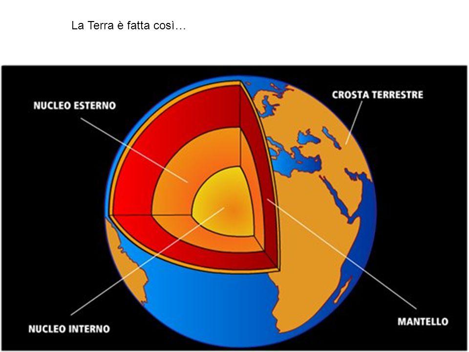 La Terra è fatta così…