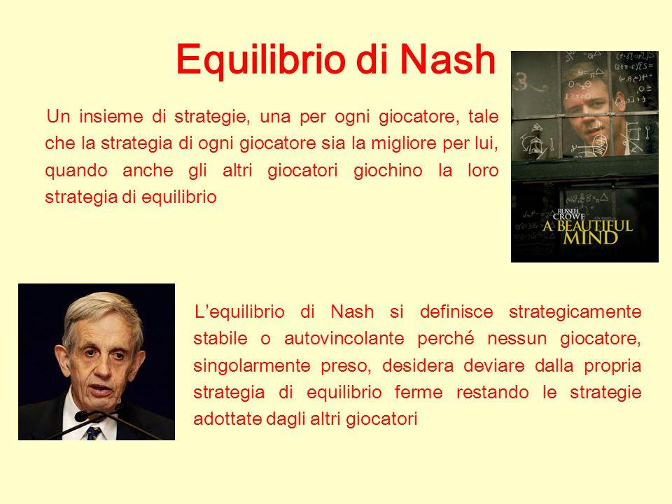 Equilibrio di Nash L'equilibrio di Nash si definisce strategicamente stabile o autovincolante perché nessun giocatore, singolarmente preso, desidera deviare dalla propria strategia di equilibrio ferme restando le strategie adottate dagli altri giocatori Un insieme di strategie, una per ogni giocatore, tale che la strategia di ogni giocatore sia la migliore per lui, quando anche gli altri giocatori giochino la loro strategia di equilibrio