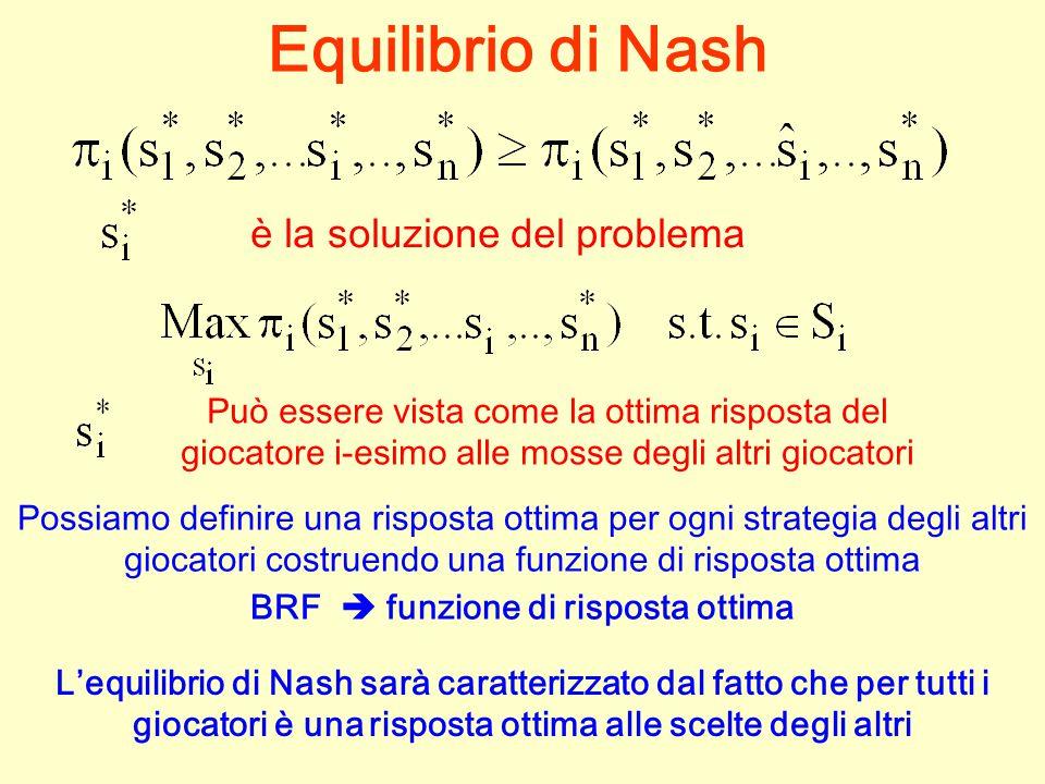 Equilibrio di Nash è la soluzione del problema Può essere vista come la ottima risposta del giocatore i-esimo alle mosse degli altri giocatori Possiamo definire una risposta ottima per ogni strategia degli altri giocatori costruendo una funzione di risposta ottima BRF  funzione di risposta ottima L'equilibrio di Nash sarà caratterizzato dal fatto che per tutti i giocatori è una risposta ottima alle scelte degli altri
