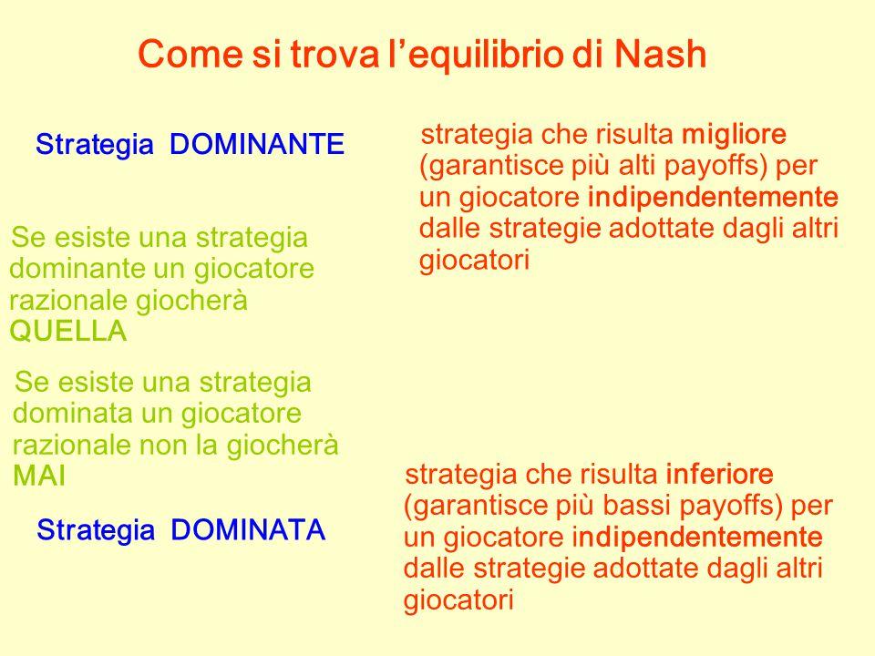 Come si trova l'equilibrio di Nash strategia che risulta migliore (garantisce più alti payoffs) per un giocatore indipendentemente dalle strategie adottate dagli altri giocatori Strategia DOMINANTE Strategia DOMINATA strategia che risulta inferiore (garantisce più bassi payoffs) per un giocatore indipendentemente dalle strategie adottate dagli altri giocatori Se esiste una strategia dominante un giocatore razionale giocherà QUELLA Se esiste una strategia dominata un giocatore razionale non la giocherà MAI