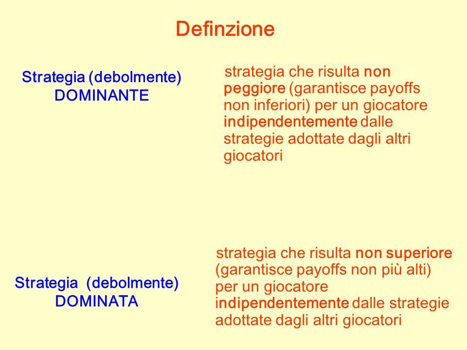 Definzione strategia che risulta non peggiore (garantisce payoffs non inferiori) per un giocatore indipendentemente dalle strategie adottate dagli altri giocatori Strategia (debolmente) DOMINANTE Strategia (debolmente) DOMINATA strategia che risulta non superiore (garantisce payoffs non più alti) per un giocatore indipendentemente dalle strategie adottate dagli altri giocatori
