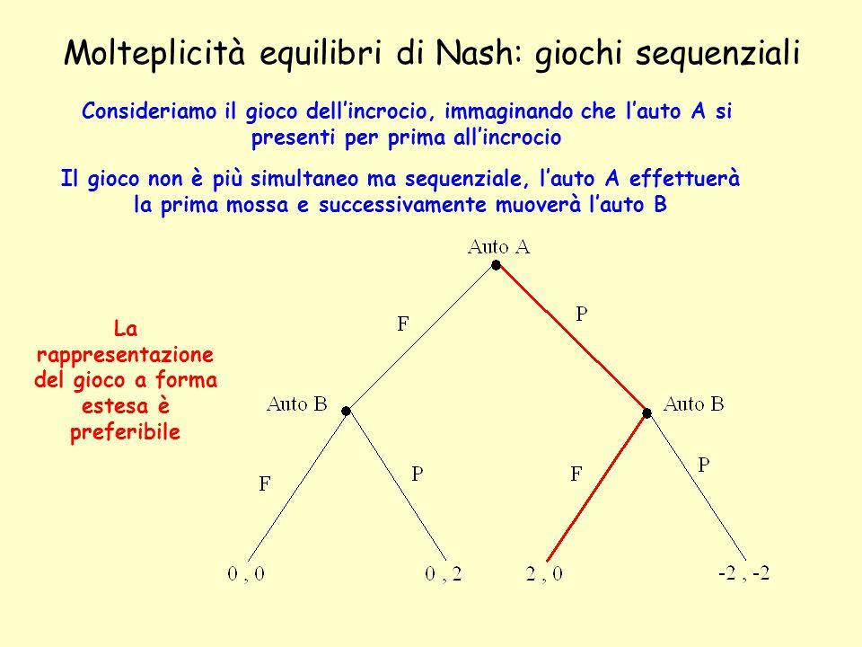Molteplicità equilibri di Nash: giochi sequenziali Consideriamo il gioco dell'incrocio, immaginando che l'auto A si presenti per prima all'incrocio Il gioco non è più simultaneo ma sequenziale, l'auto A effettuerà la prima mossa e successivamente muoverà l'auto B La rappresentazione del gioco a forma estesa è preferibile