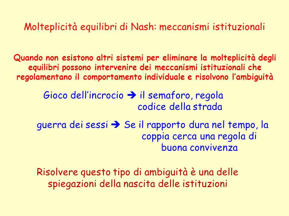 Molteplicità equilibri di Nash: meccanismi istituzionali Quando non esistono altri sistemi per eliminare la molteplicità degli equilibri possono intervenire dei meccanismi istituzionali che regolamentano il comportamento individuale e risolvono l'ambiguità Gioco dell'incrocio  il semaforo, regola codice della strada Risolvere questo tipo di ambiguità è una delle spiegazioni della nascita delle istituzioni guerra dei sessi  Se il rapporto dura nel tempo, la coppia cerca una regola di buona convivenza
