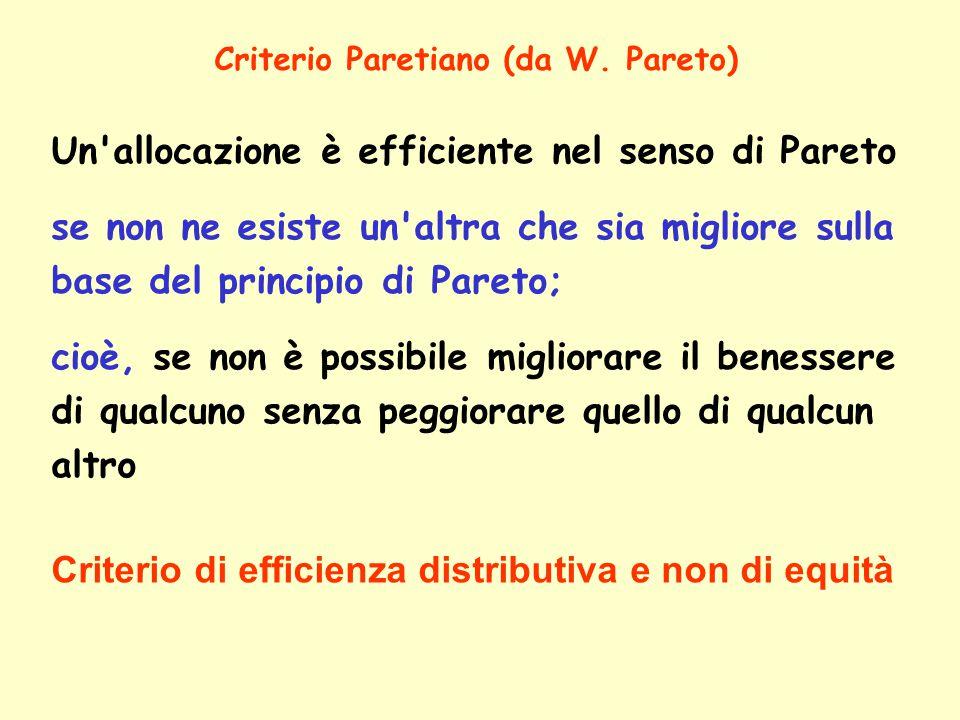Un allocazione è efficiente nel senso di Pareto se non ne esiste un altra che sia migliore sulla base del principio di Pareto; cioè, se non è possibile migliorare il benessere di qualcuno senza peggiorare quello di qualcun altro Criterio Paretiano (da W.