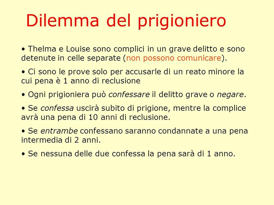 Dilemma del prigioniero Thelma e Louise sono complici in un grave delitto e sono detenute in celle separate (non possono comunicare).