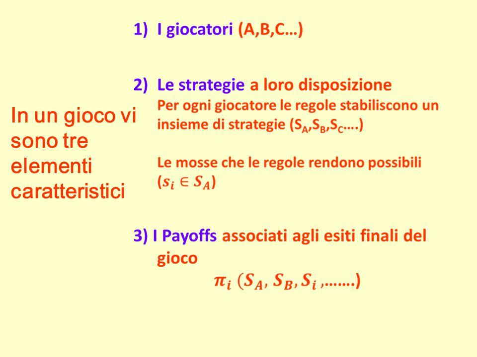 Rappresentazione di un gioco Forma normale: matrice delle vincite Forma estesa: albero del gioco