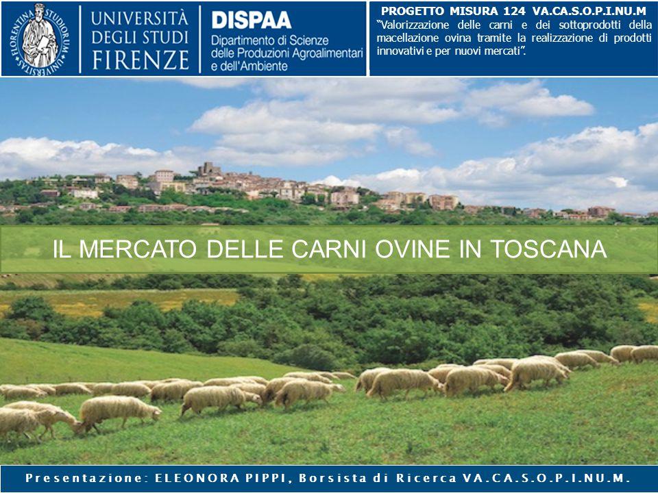 IL MERCATO DELLE CARNI OVINE IN TOSCANA Presentazione: ELEONORA PIPPI, Borsista di Ricerca VA.CA.S.O.P.I.NU.M.