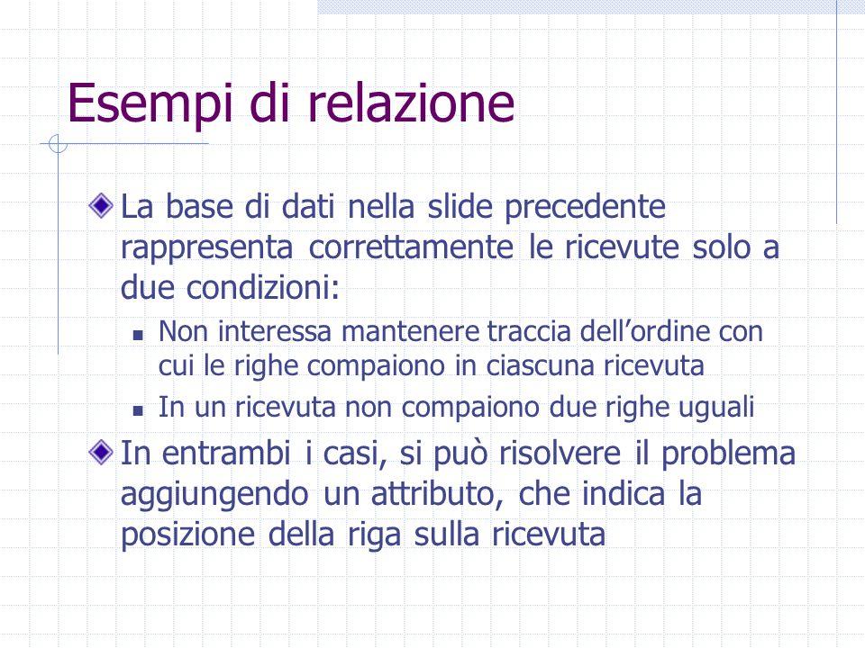 Esempi di relazione La base di dati nella slide precedente rappresenta correttamente le ricevute solo a due condizioni: Non interessa mantenere tracci