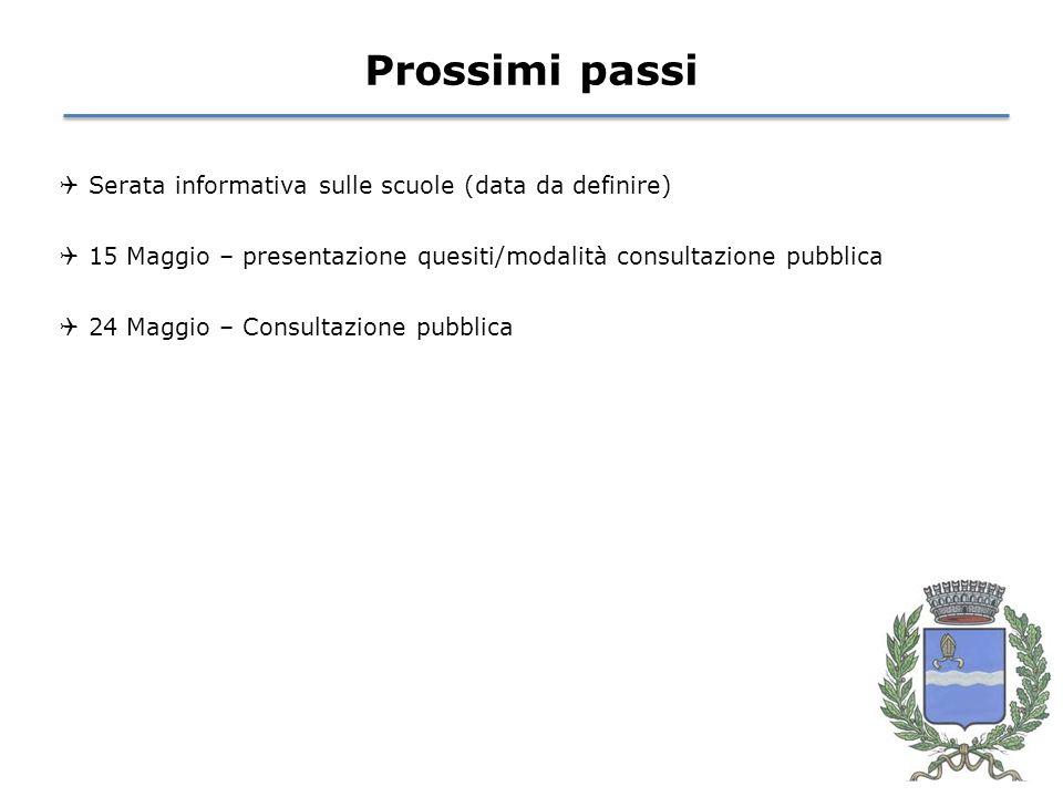 Prossimi passi  Serata informativa sulle scuole (data da definire)  15 Maggio – presentazione quesiti/modalità consultazione pubblica  24 Maggio – Consultazione pubblica