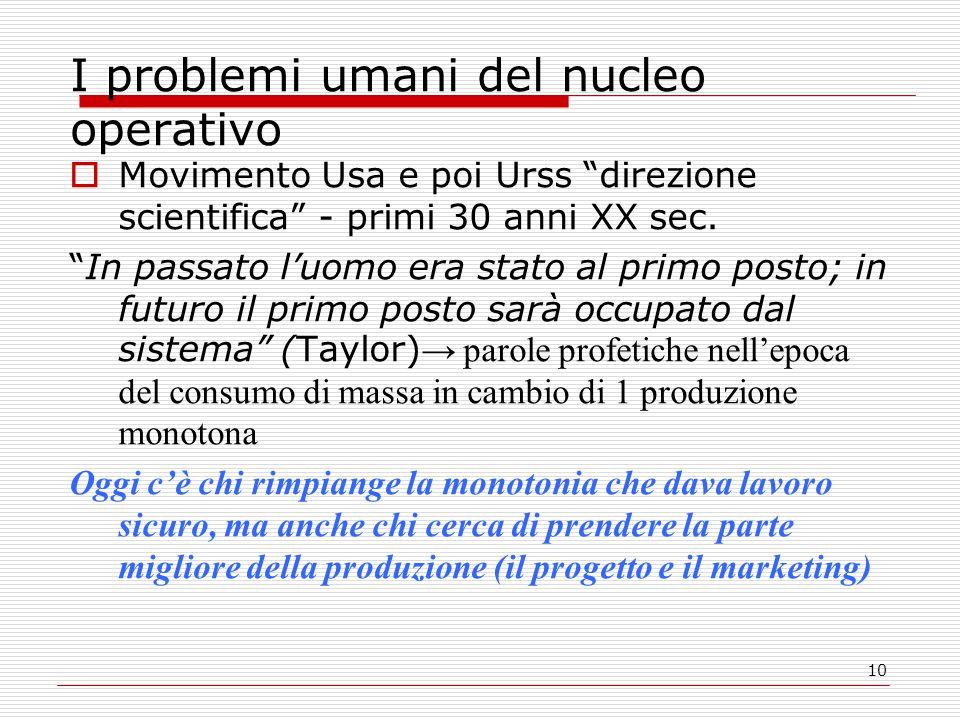 10 I problemi umani del nucleo operativo  Movimento Usa e poi Urss direzione scientifica - primi 30 anni XX sec.