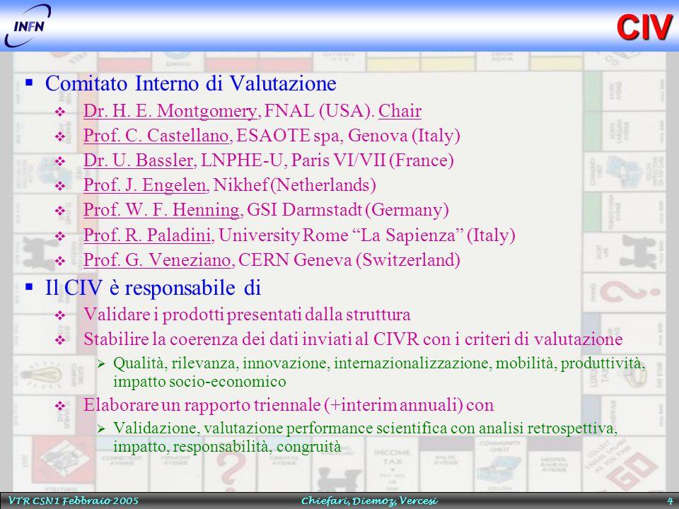 VTR CSN1 Febbraio 2005 Chiefari, Diemoz, Vercesi 4CIV  Comitato Interno di Valutazione  Dr.