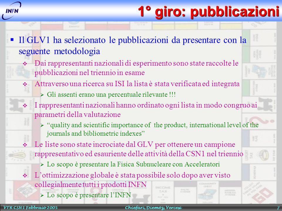 VTR CSN1 Febbraio 2005 Chiefari, Diemoz, Vercesi 7 1° giro: pubblicazioni  Il GLV1 ha selezionato le pubblicazioni da presentare con la seguente metodologia  Dai rappresentanti nazionali di esperimento sono state raccolte le pubblicazioni nel triennio in esame  Attraverso una ricerca su ISI la lista è stata verificata ed integrata  Gli assenti erano una percentuale rilevante !!.