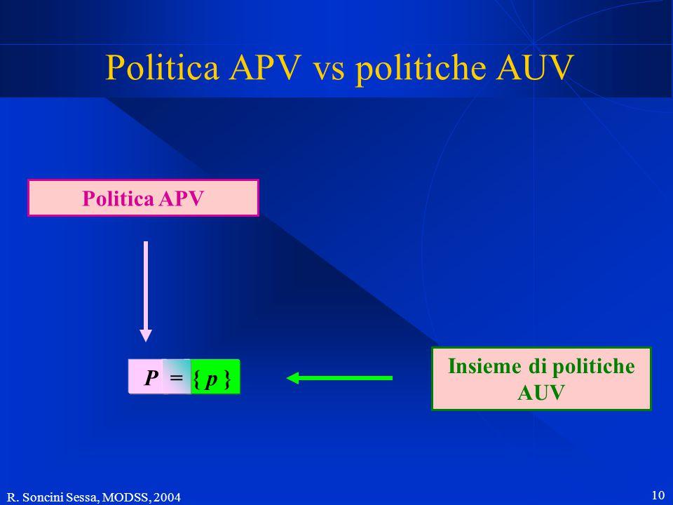 R. Soncini Sessa, MODSS, 2004 9 Politica di controllo AUV p ={m t (); t = 0, 1,…, h} Sequenza di leggi di controllo AUV estesa all'orizzonte del probl