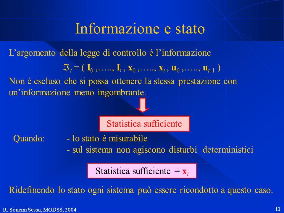 R. Soncini Sessa, MODSS, 2004 10 Politica APV vs politiche AUV Insieme di politiche AUV { p } Politica APV P=