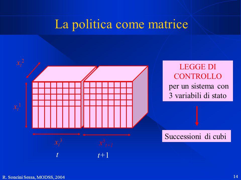 R. Soncini Sessa, MODSS, 2004 13 La politica come matrice mt(xt)mt(xt)CONTROLLO x t 2 POLITICA con 1 variabile di stato LEGGE DI CONTROLLO con 1 varia