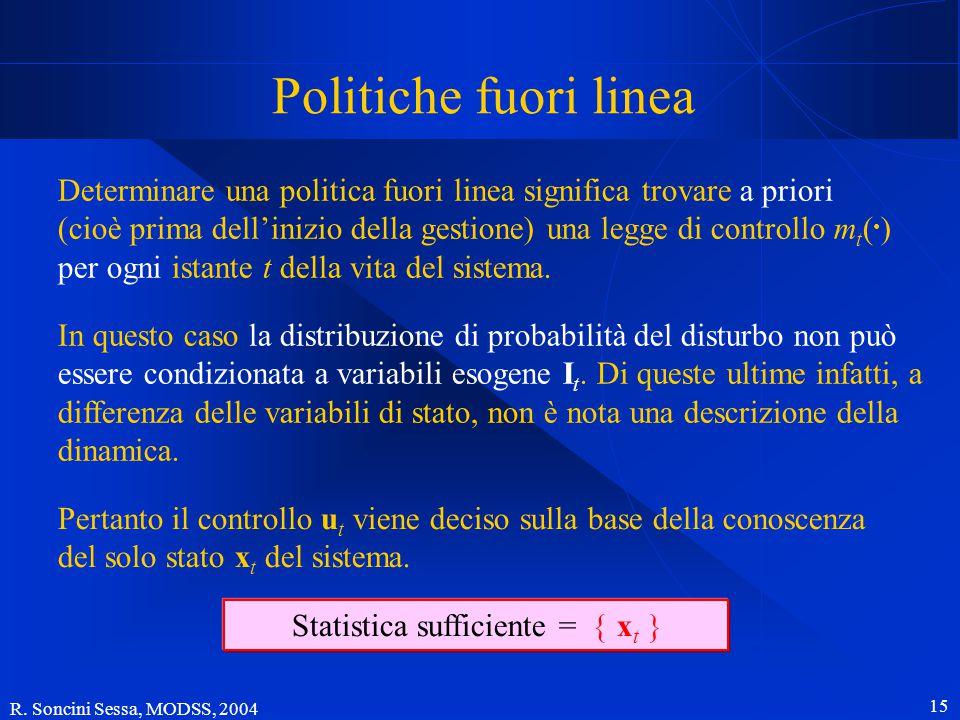 R. Soncini Sessa, MODSS, 2004 14 La politica come matrice POLITICA per un sistema con 3 variabili di stato Successioni di cubi LEGGE DI CONTROLLO per