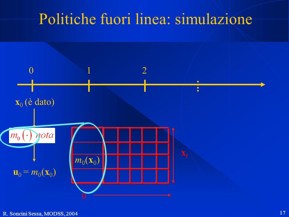 R. Soncini Sessa, MODSS, 2004 16 Politiche fuori linea: dinamica del sistema controllato Politica a un sol valore all'istante t viene osservato lo sta