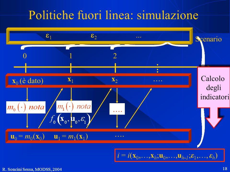 R. Soncini Sessa, MODSS, 2004 17 Politiche fuori linea: simulazione m0(x0)m0(x0) x 0 (è dato) 012 u 0 = m 0 (x 0 ) x t 0