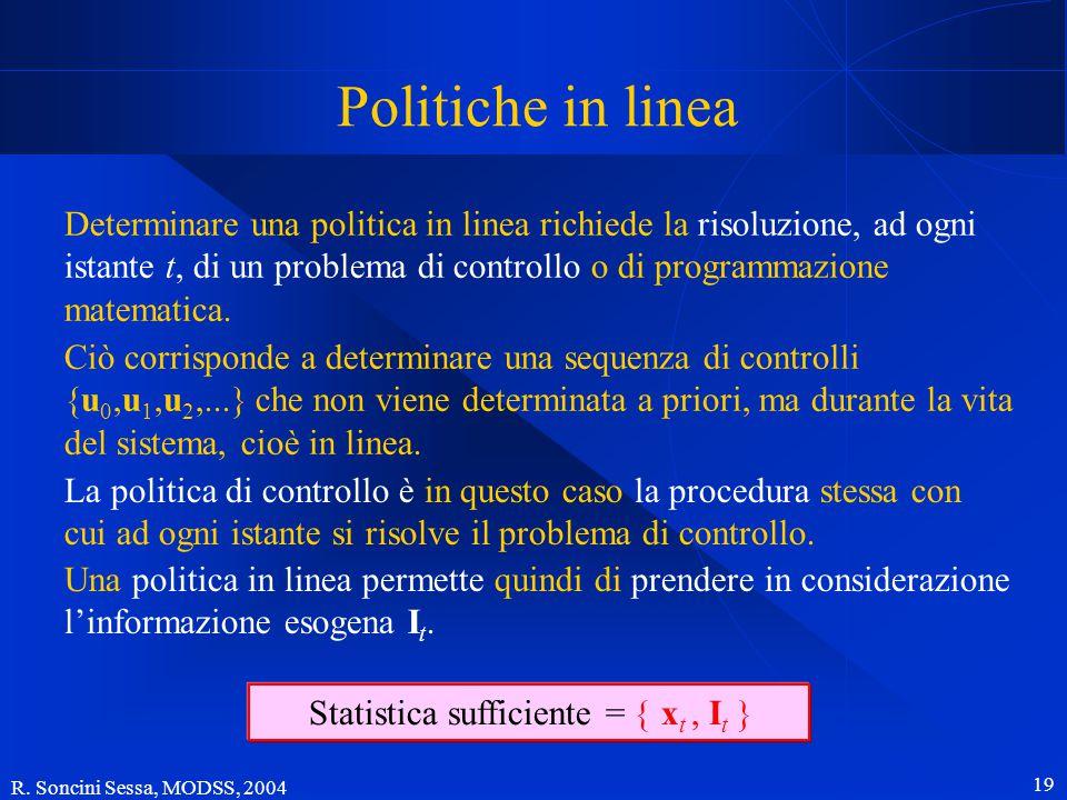 R. Soncini Sessa, MODSS, 2004 18 11 22 …. Politiche fuori linea: simulazione x 0 (è dato) 012 u 0 = m 0 (x 0 ) x1x1 u 1 = m 1 (x 1 ) x2x2 …. i = i