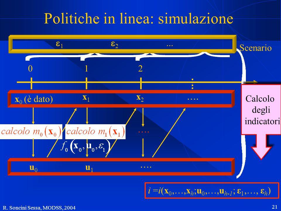 R. Soncini Sessa, MODSS, 2004 20 Politiche in linea: dinamica del sistema controllato all'istante t si misura lo stato e si acquisisce, se richiesta,