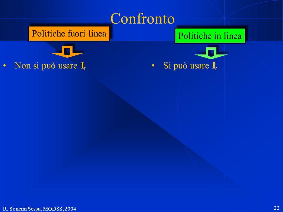 R. Soncini Sessa, MODSS, 2004 21 11 22 …. Politiche in linea: simulazione x 0 (è dato) 012 u0u0 x1x1 u1u1 x2x2 …. i =i(x 0,…,x h ;u 0,…,u h-1 ; ε