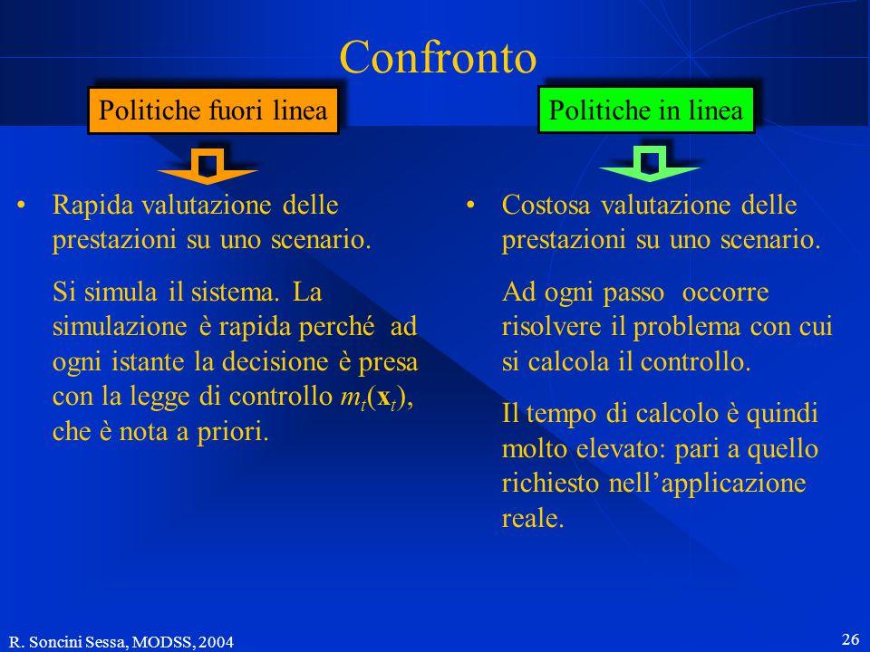 R. Soncini Sessa, MODSS, 2004 25 Confronto Non si può usare I t.Si può usare I t. Si calcola il controllo u t per TUTTE le occorrenze dello stato x t