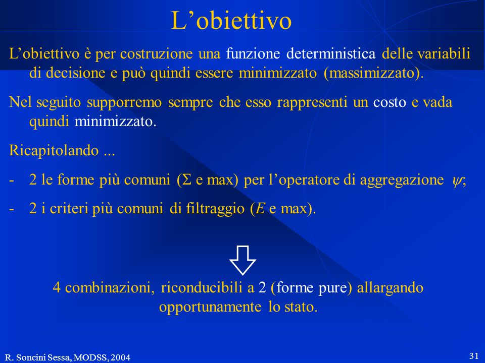 R. Soncini Sessa, MODSS, 2004 30 Separabilità e filtraggio dei disturbi = = La dimostrazione è immediatamente estendibile ai casi con orizzonte infini