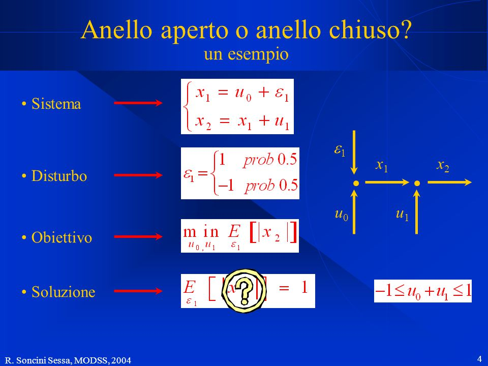 R. Soncini Sessa, MODSS, 2004 3 Il Problema di Progetto Anche in un contesto di completa razionalità il Problema di Progetto risulta complesso per la