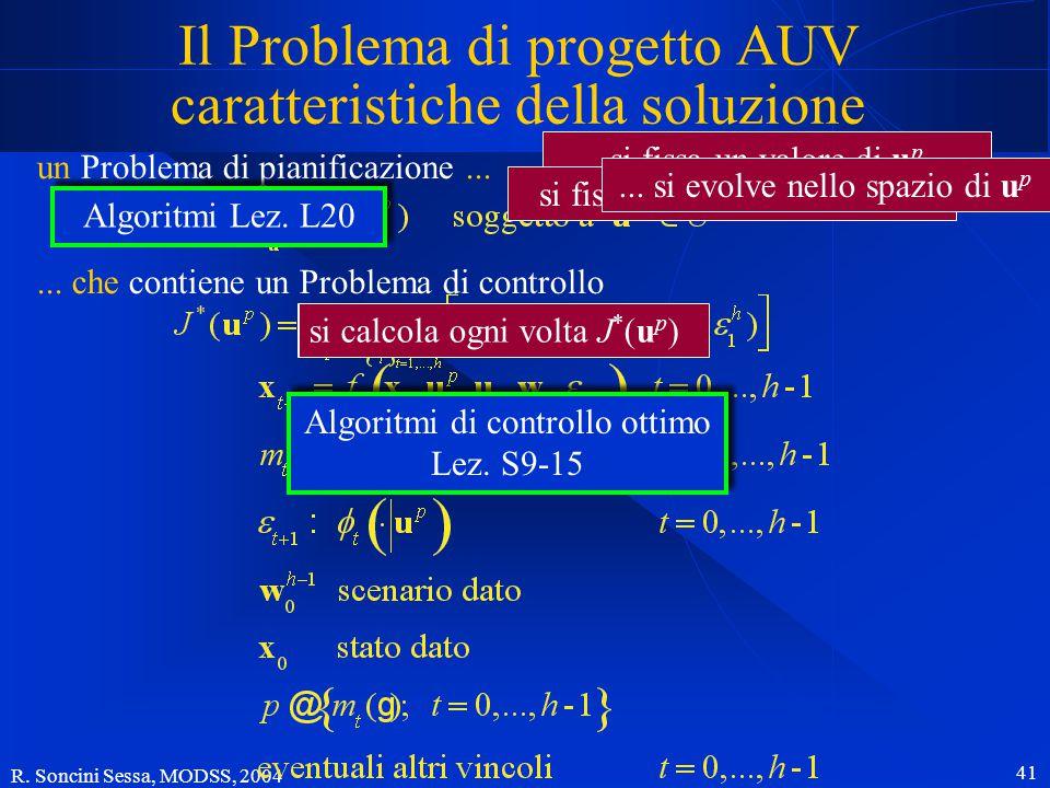 R. Soncini Sessa, MODSS, 2004 40 Il Problema di progetto AUV caratteristiche della soluzione In assenza di decisioni ricorsive  Problema di pura pian