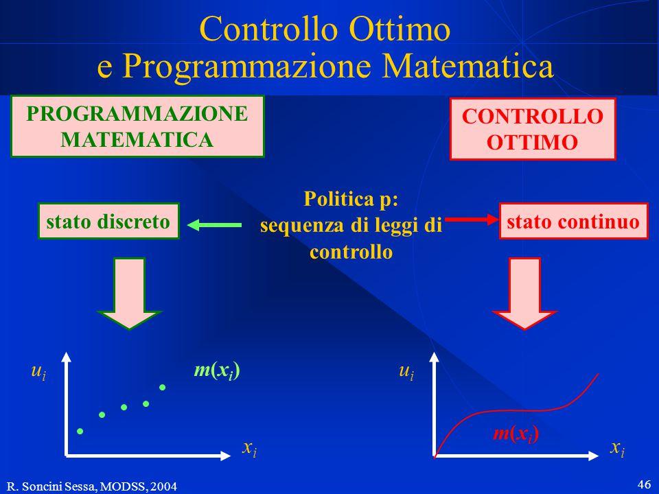 R. Soncini Sessa, MODSS, 2004 45 Approcci alla soluzione Model-free con apprendimento I due approcci si possono accoppiare. E' l'unica via percorribil