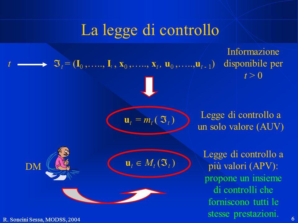R. Soncini Sessa, MODSS, 2004 5 Vantaggio dell'anello chiuso Osservazione: se fisso u 1 al tempo 1 (invece che al tempo 0), la prestazione migliora. C