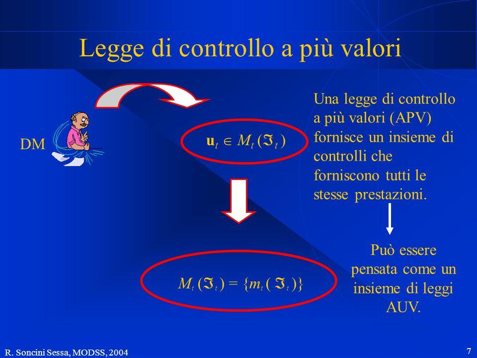 R. Soncini Sessa, MODSS, 2004 6 La legge di controllo t  t = (I 0,….., I t, x 0,….., x t, u 0,…..,u t - 1 ) Informazione disponibile per t > 0 Legge