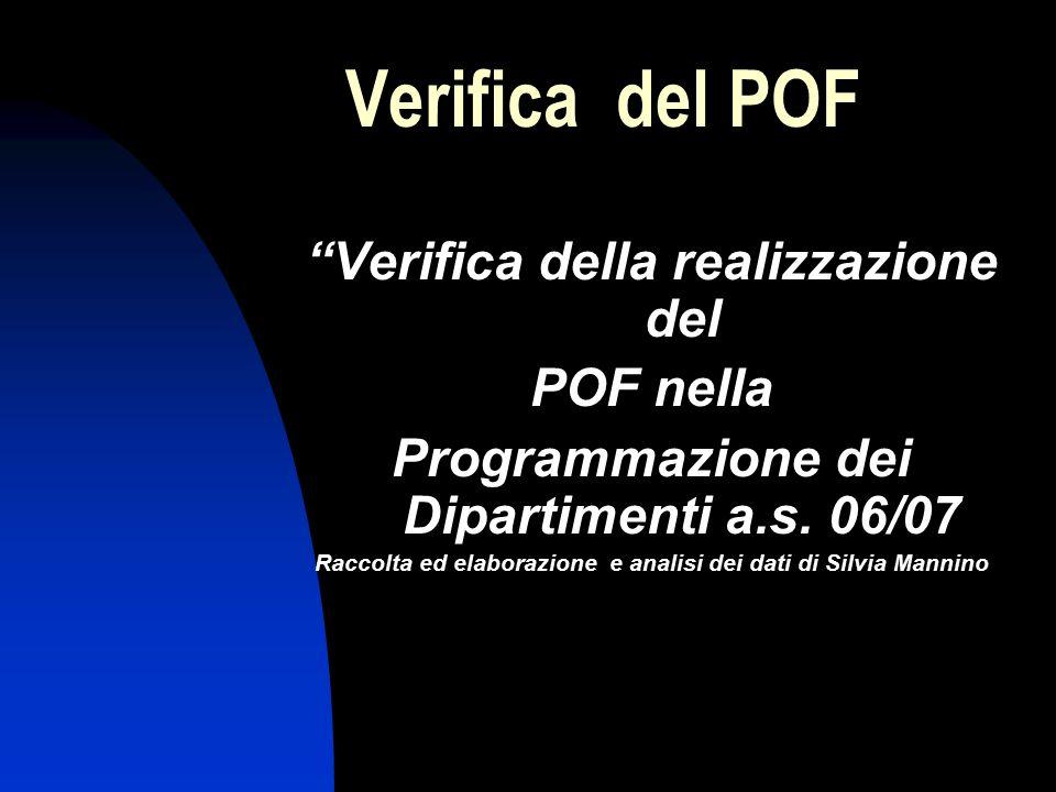 Verifica del POF Verifica della realizzazione del POF nella Programmazione dei Dipartimenti a.s.